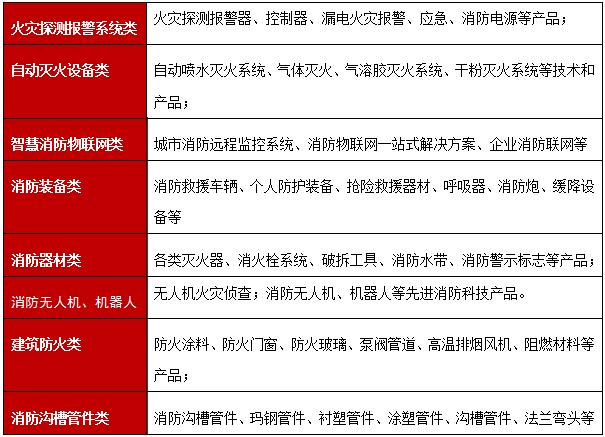 第二届中国·安徽(合肥)国际消防安全暨应急产业博览会